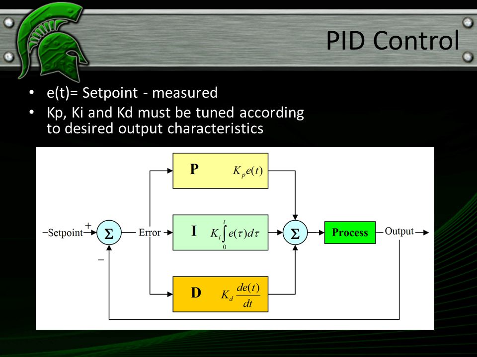 PID Control e(t)= Setpoint - measured