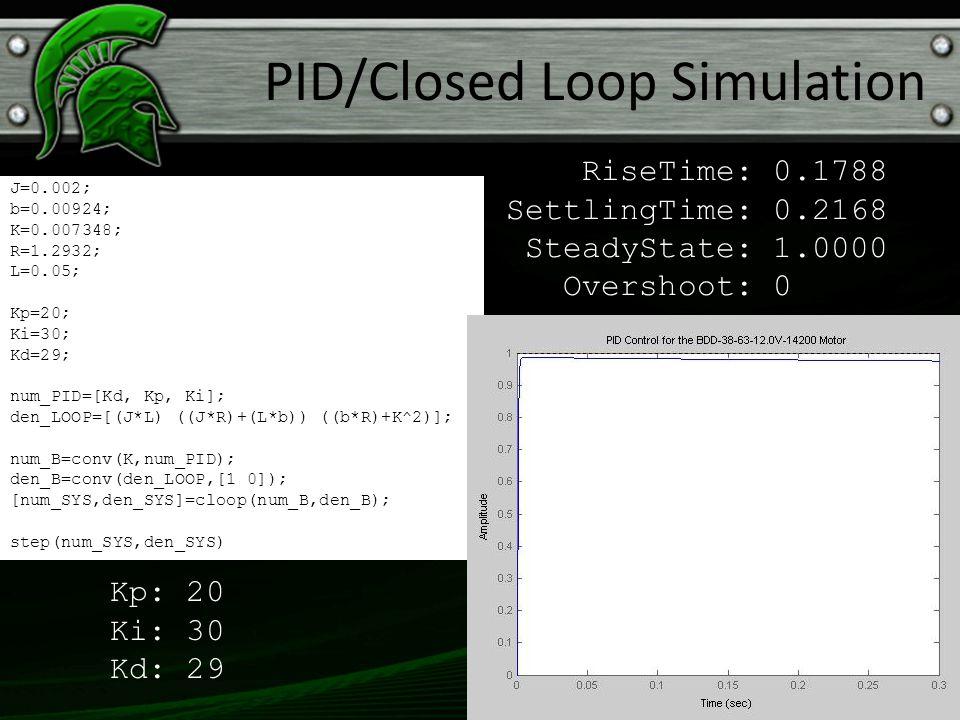 PID/Closed Loop Simulation