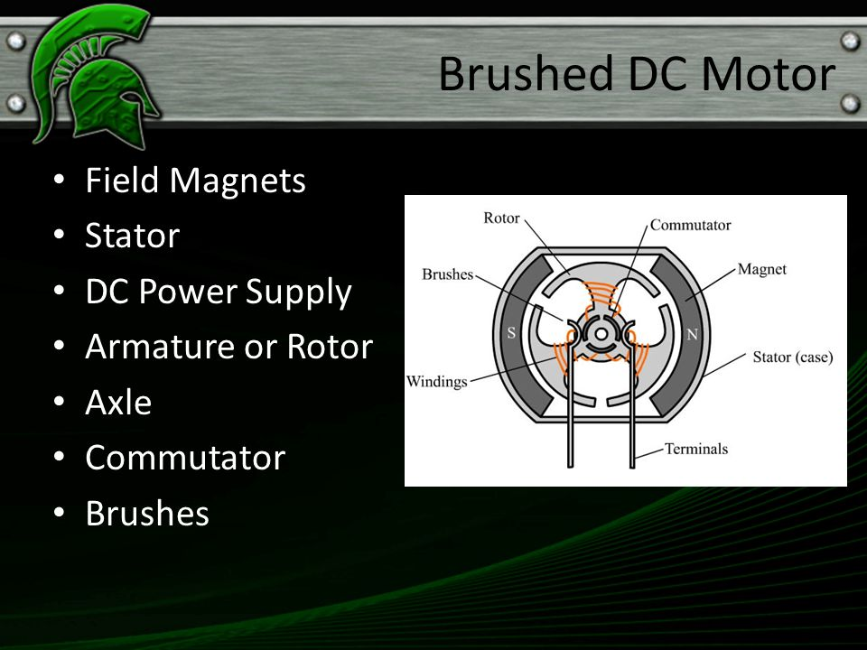 Brushed DC Motor Field Magnets Stator DC Power Supply