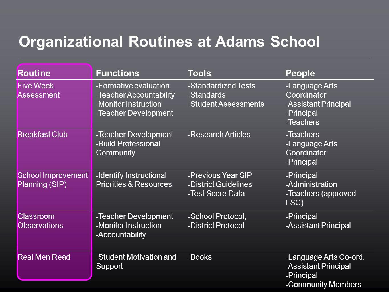 Organizational Routines at Adams School