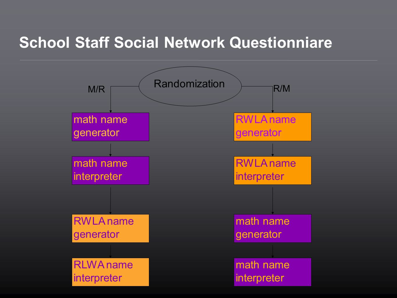School Staff Social Network Questionniare