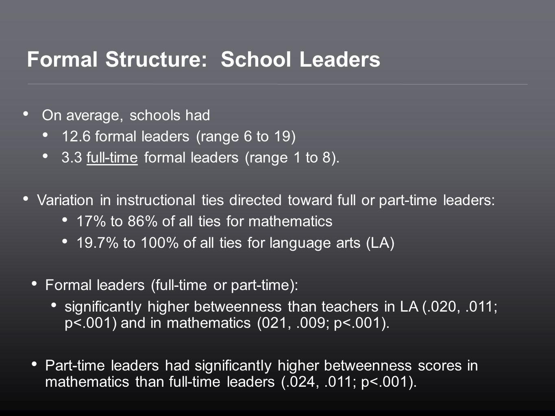 Formal Structure: School Leaders