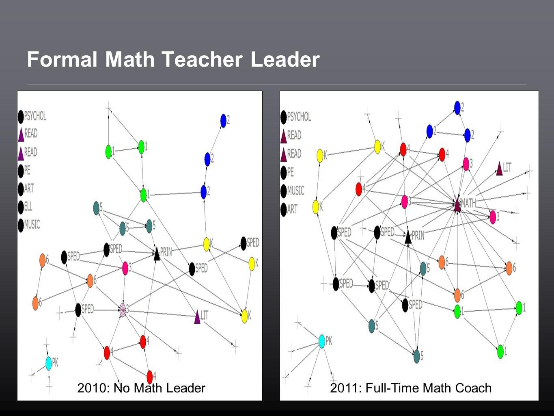 Formal Math Teacher Leader