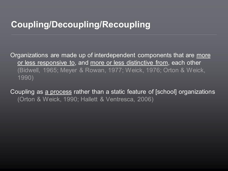 Coupling/Decoupling/Recoupling