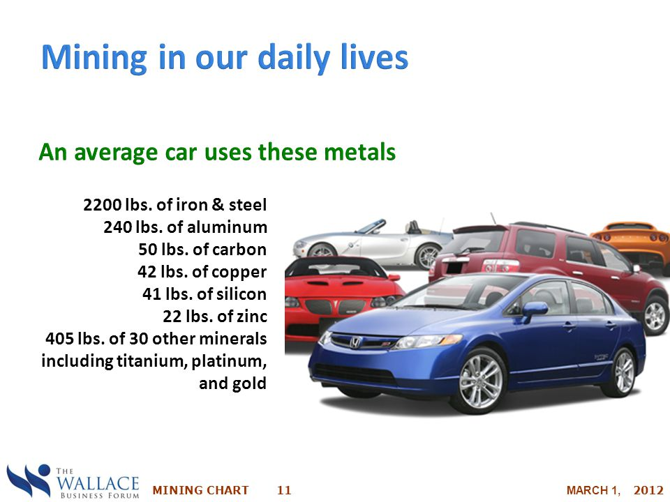 An average car uses these metals