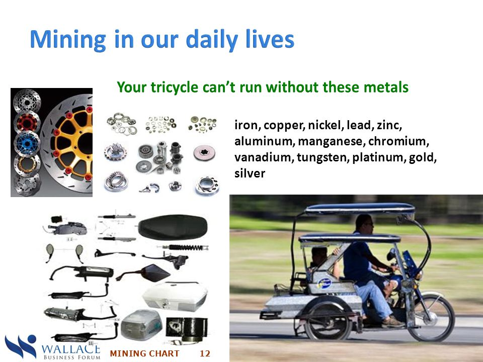 Your tricycle can't run without these metals