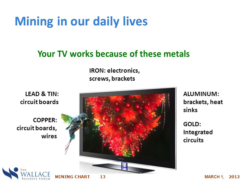 Your TV works because of these metals