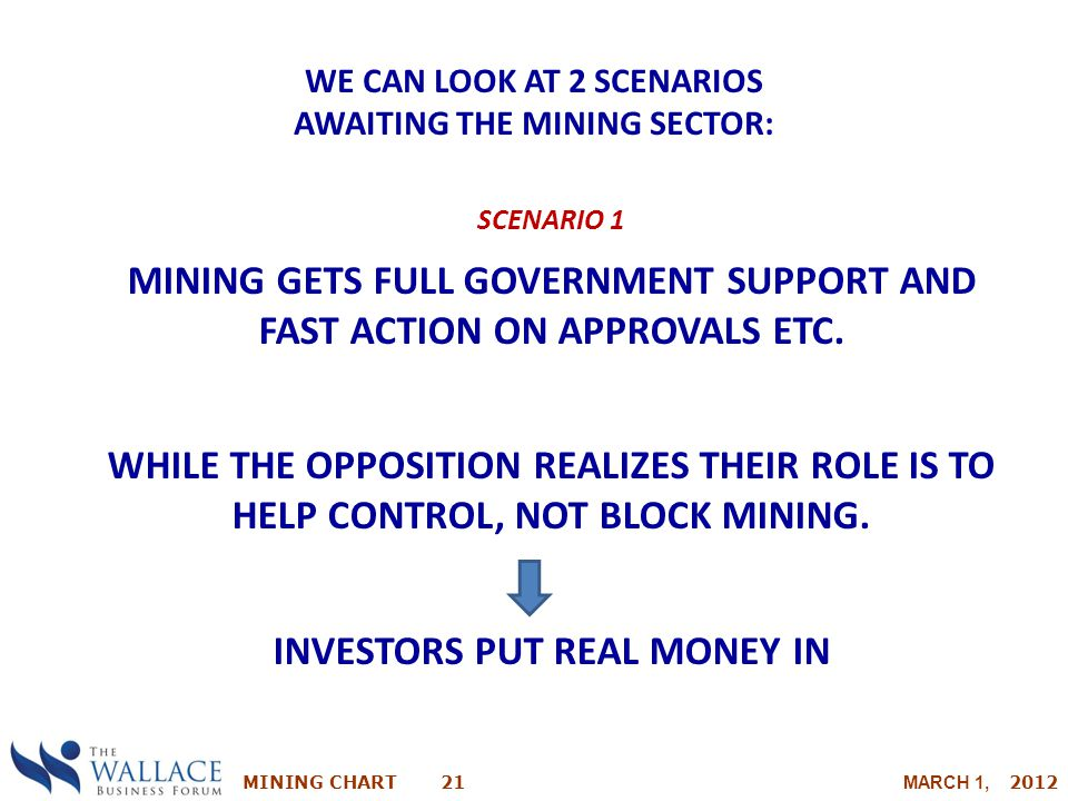 MINING GETS FULL GOVERNMENT SUPPORT AND FAST ACTION ON APPROVALS ETC.