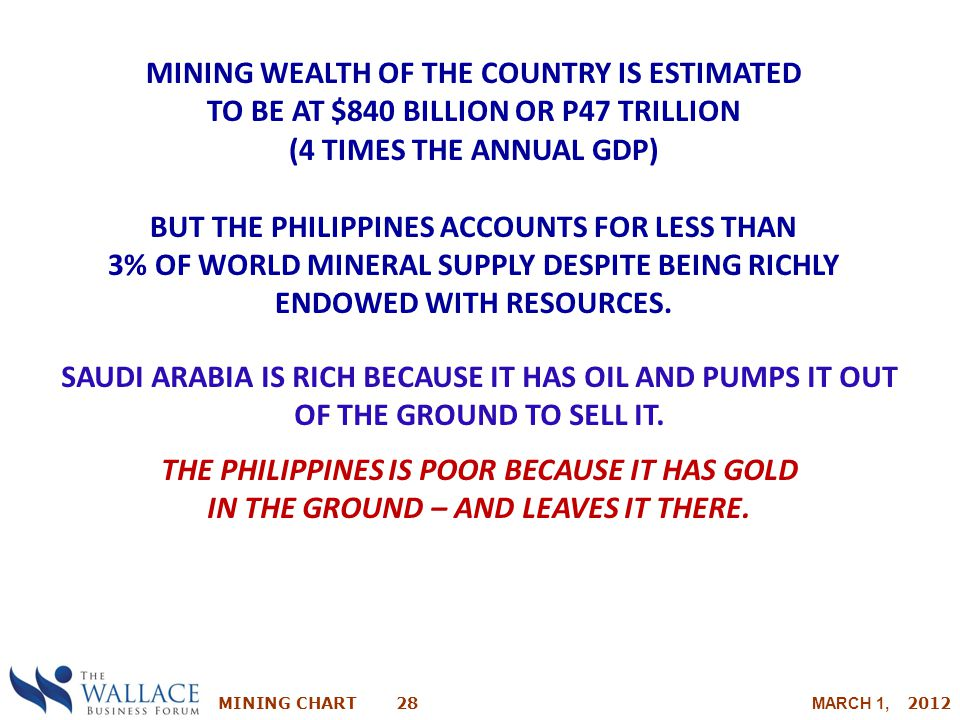 MINING WEALTH OF THE COUNTRY IS ESTIMATED TO BE AT $840 BILLION OR P47 TRILLION (4 TIMES THE ANNUAL GDP)