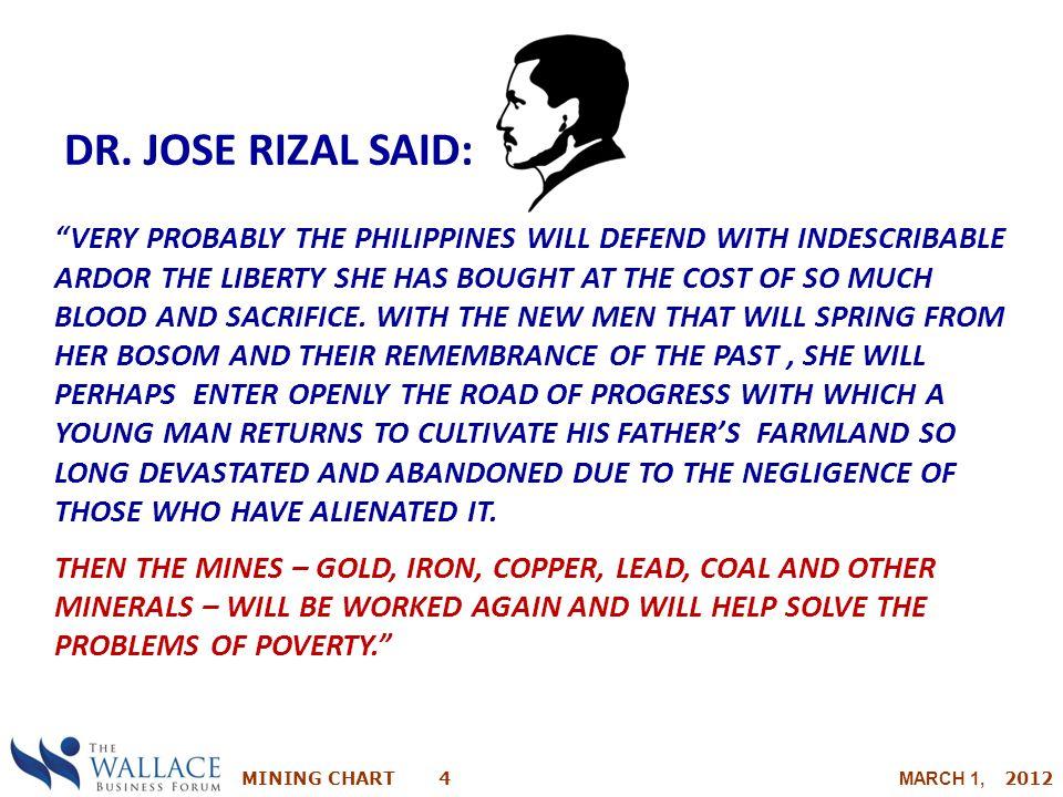 dr. jose rizal saiD: