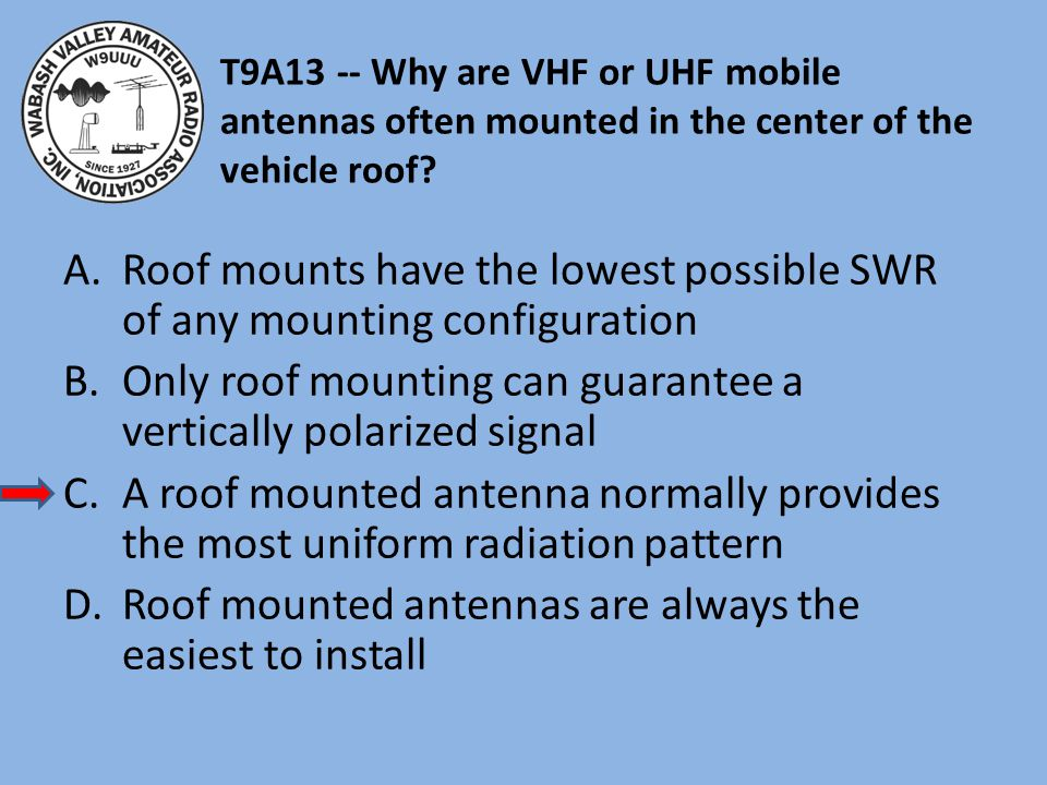Roof mounts have the lowest possible SWR of any mounting configuration
