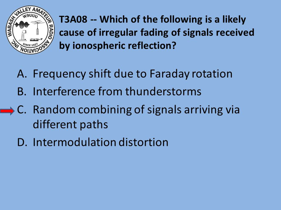 Frequency shift due to Faraday rotation