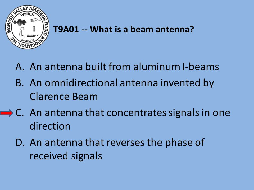 T9A01 -- What is a beam antenna