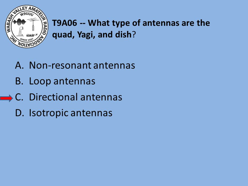 T9A06 -- What type of antennas are the quad, Yagi, and dish