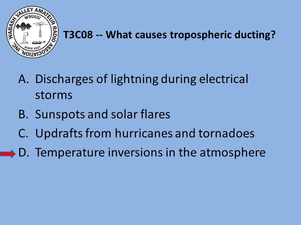 T3C08 -- What causes tropospheric ducting
