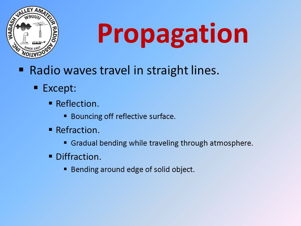 Propagation Radio waves travel in straight lines. Except: Reflection.