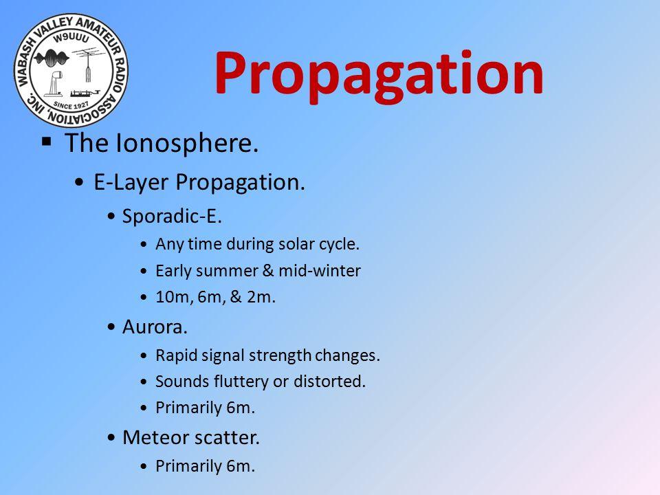 Propagation The Ionosphere. E-Layer Propagation. Sporadic-E. Aurora.