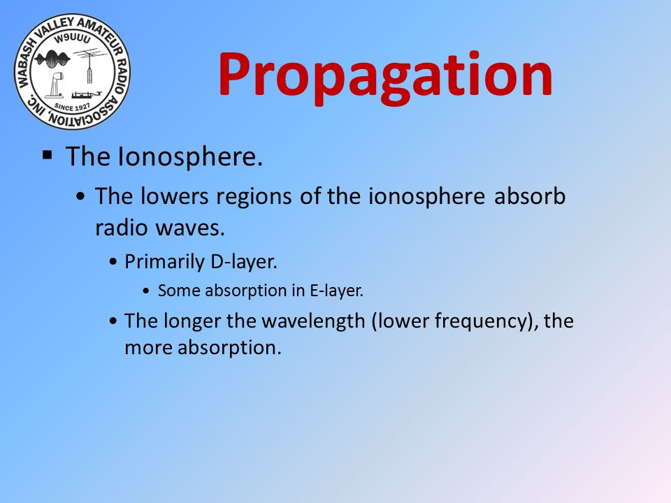 Propagation The Ionosphere.