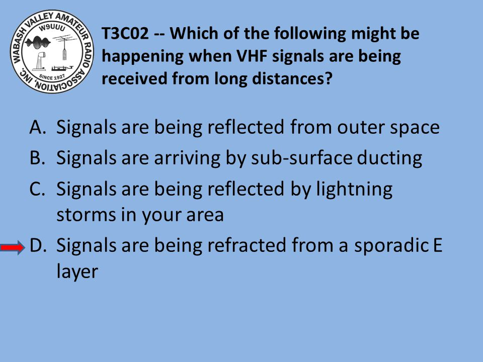 Signals are being reflected from outer space
