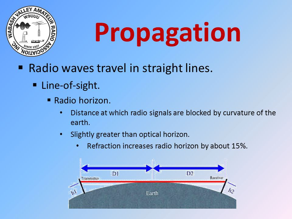Propagation Radio waves travel in straight lines. Line-of-sight.