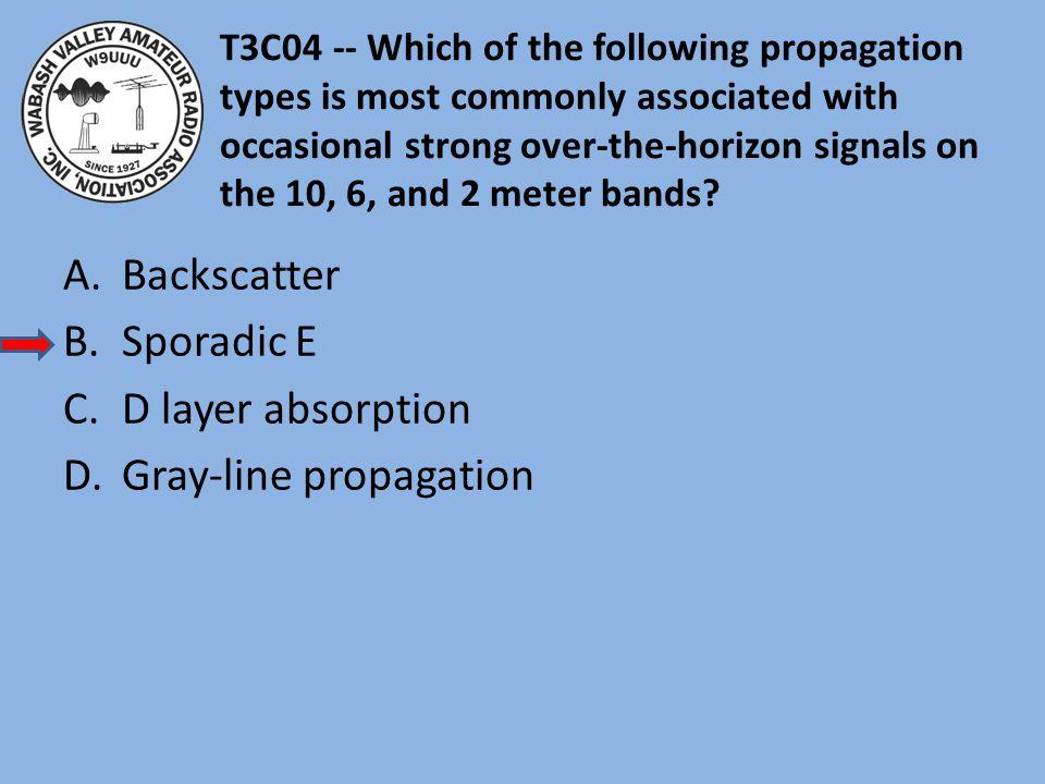 Gray-line propagation