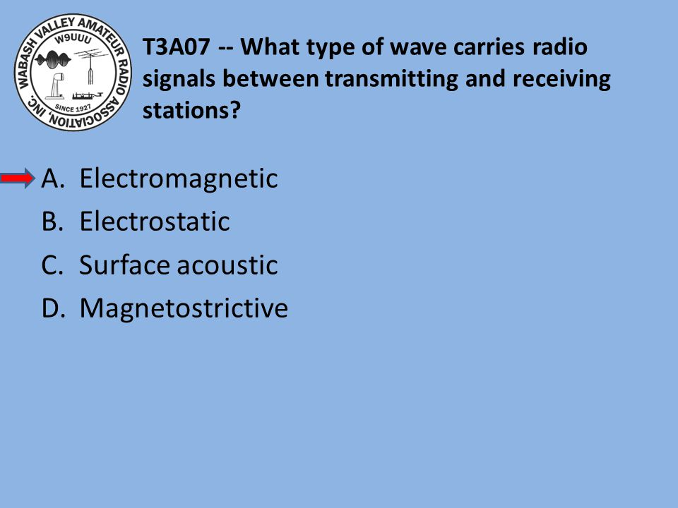 Electromagnetic Electrostatic Surface acoustic Magnetostrictive