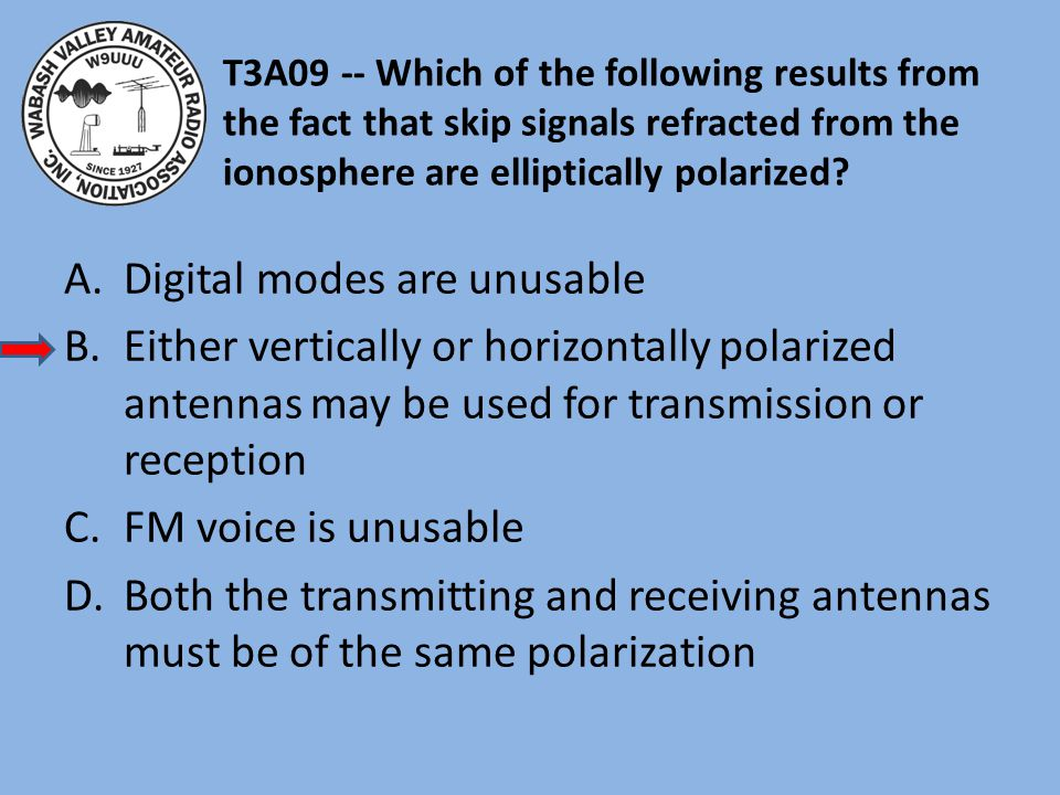 Digital modes are unusable