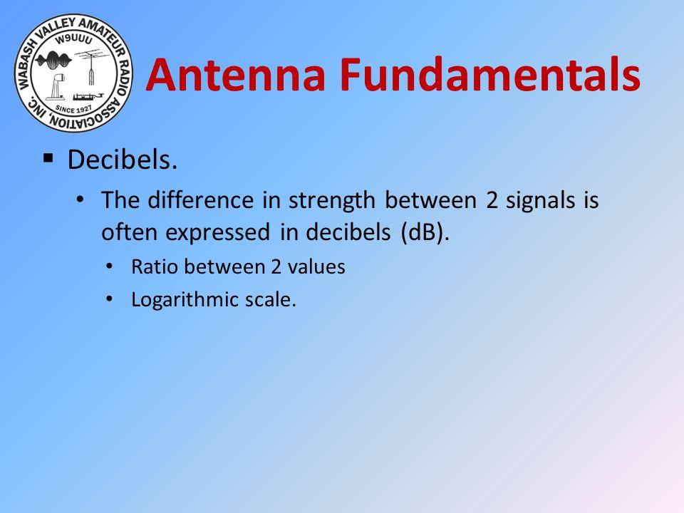 Antenna Fundamentals Decibels.