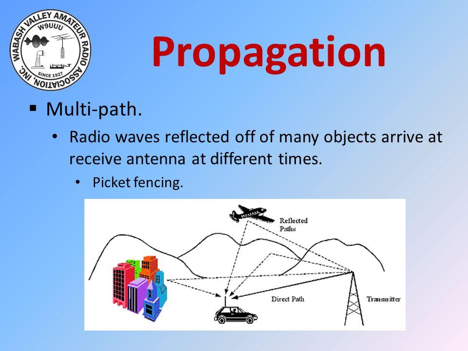 Propagation Multi-path.