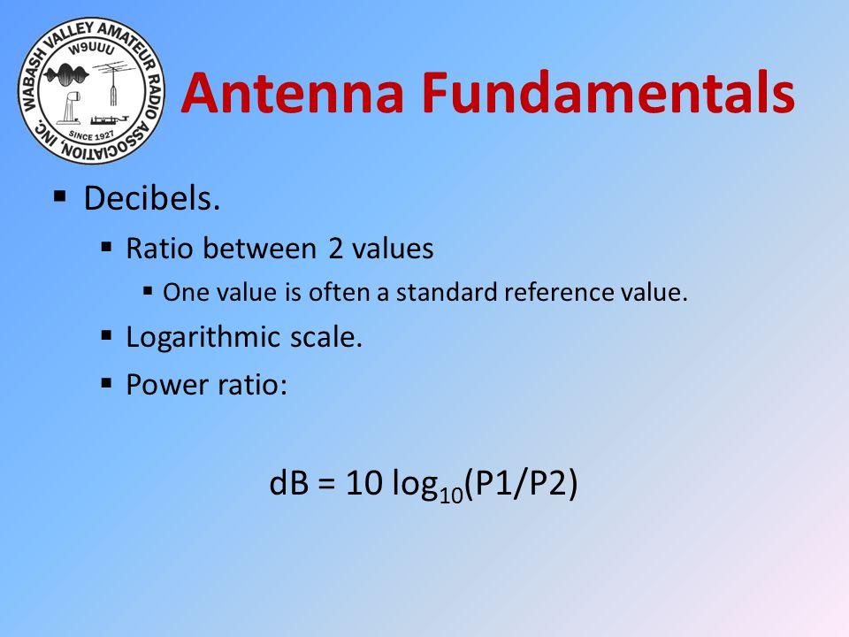 Antenna Fundamentals Decibels. dB = 10 log10(P1/P2)