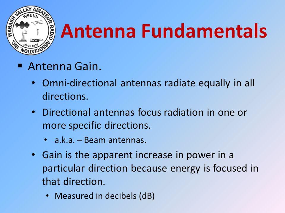 Antenna Fundamentals Antenna Gain.