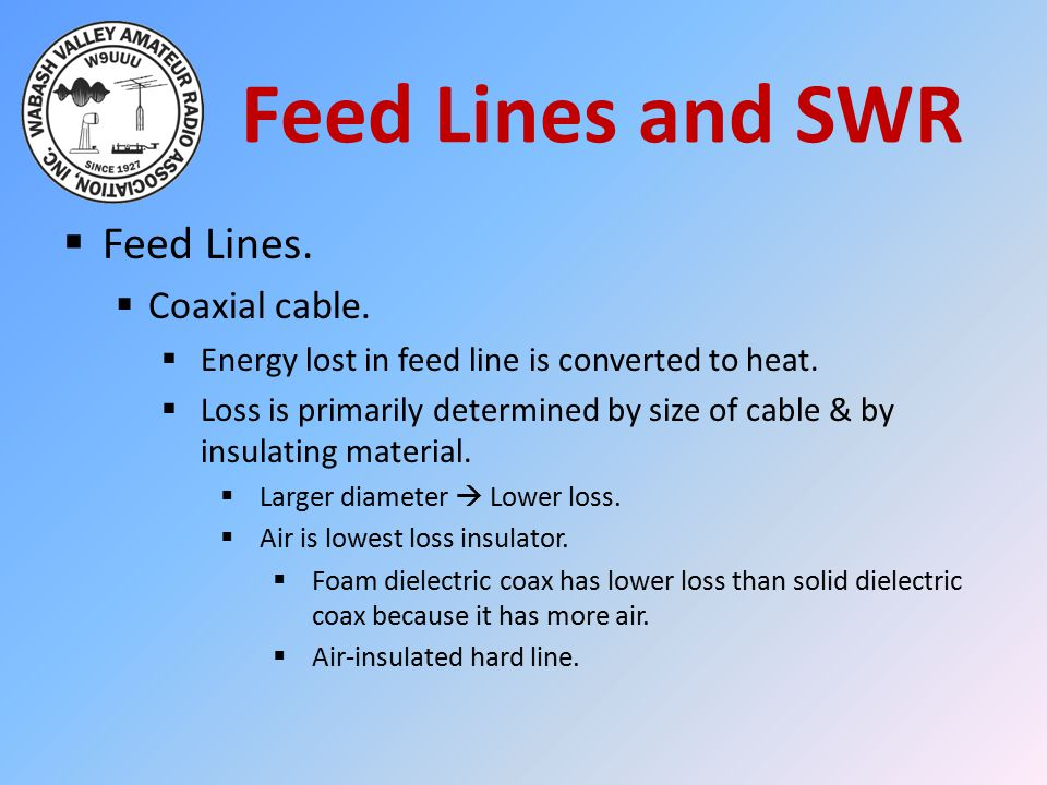 Feed Lines and SWR Feed Lines. Coaxial cable.