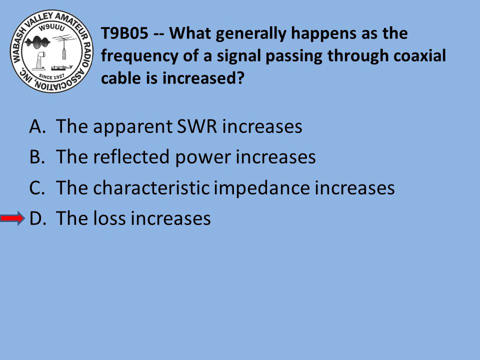 The apparent SWR increases The reflected power increases