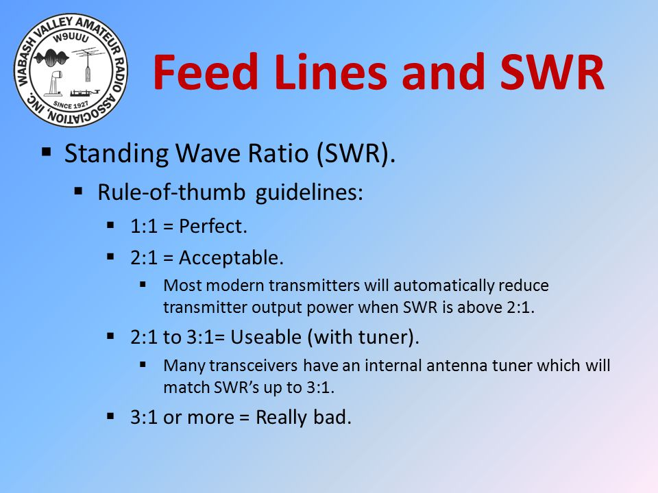 Feed Lines and SWR Standing Wave Ratio (SWR).