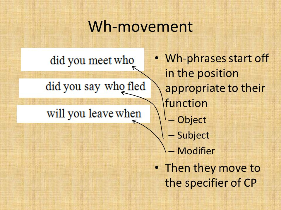 Wh-movement Wh-phrases start off in the position appropriate to their function. Object. Subject. Modifier.