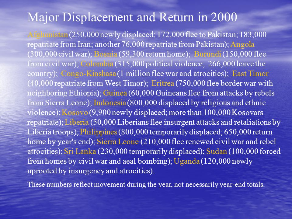 Major Displacement and Return in 2000
