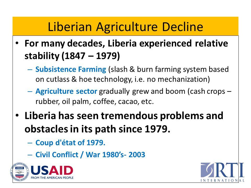 Liberian Agriculture Decline