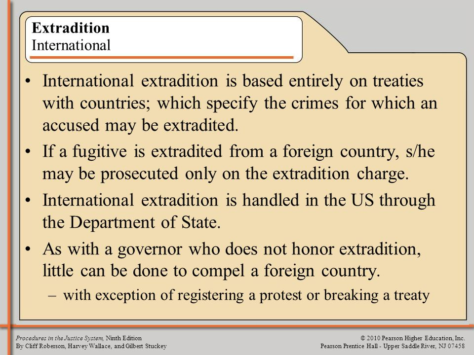 Extradition International