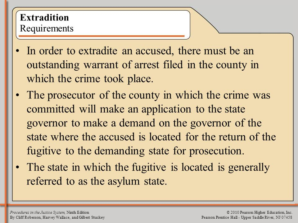 Extradition Requirements