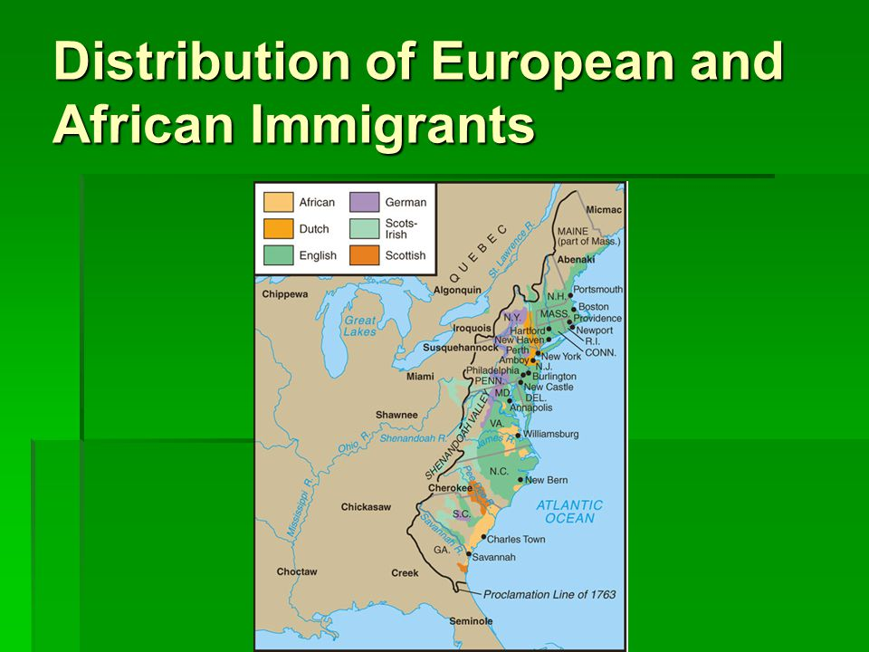 Distribution of European and African Immigrants