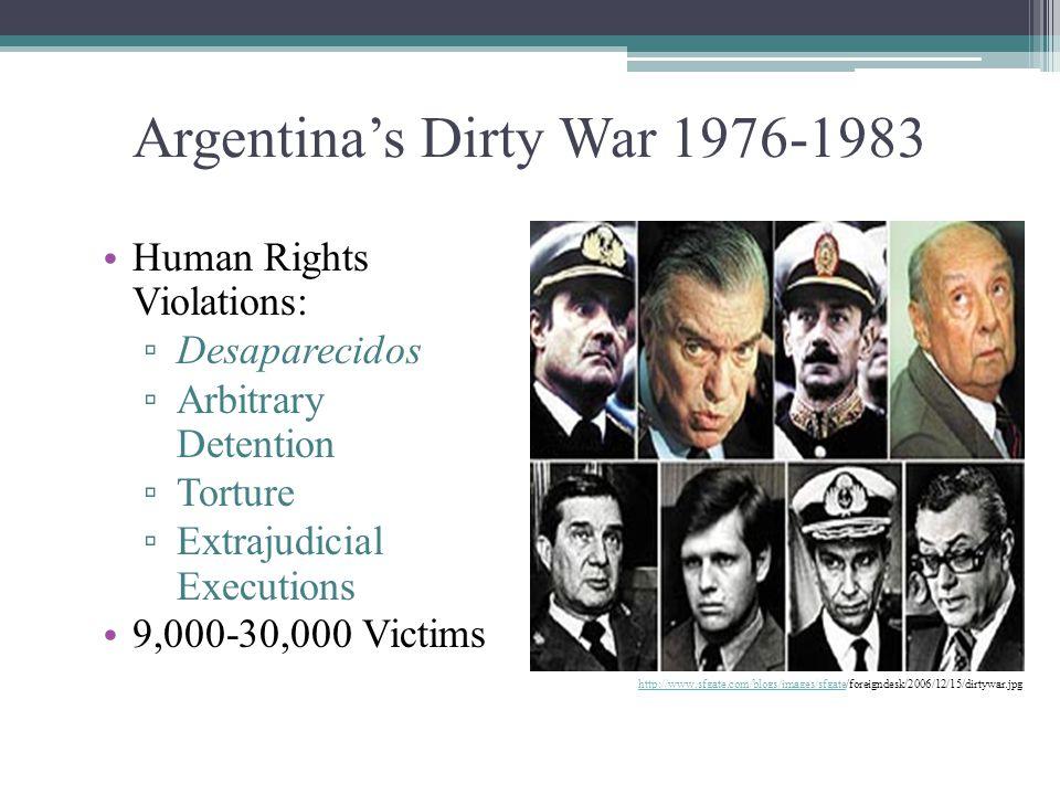 Argentina's Dirty War 1976-1983