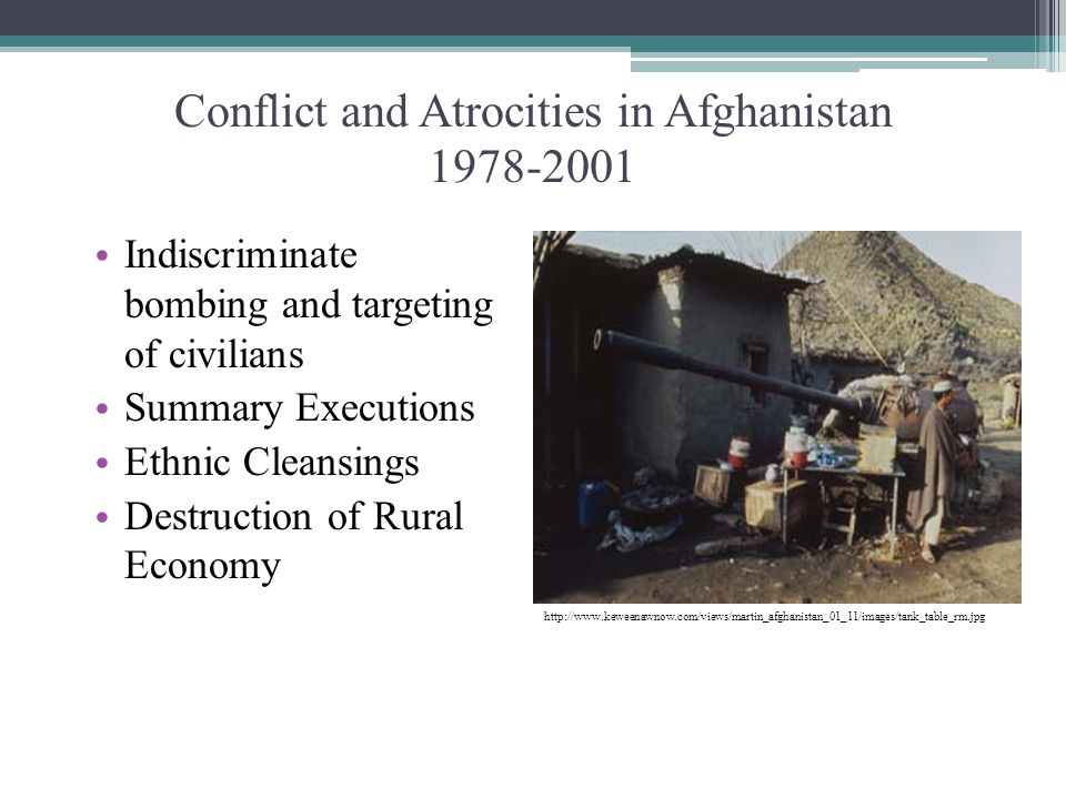 Conflict and Atrocities in Afghanistan 1978-2001