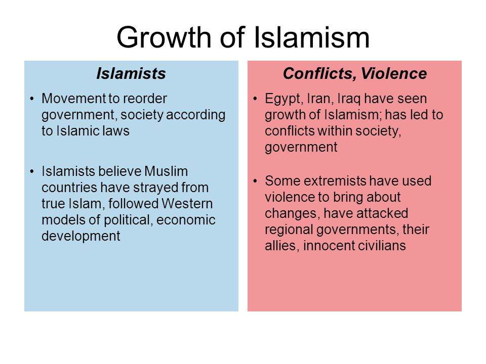 Growth of Islamism Islamists Conflicts, Violence