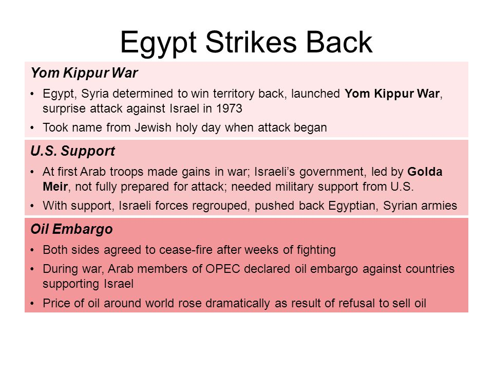Egypt Strikes Back Yom Kippur War U.S. Support Oil Embargo