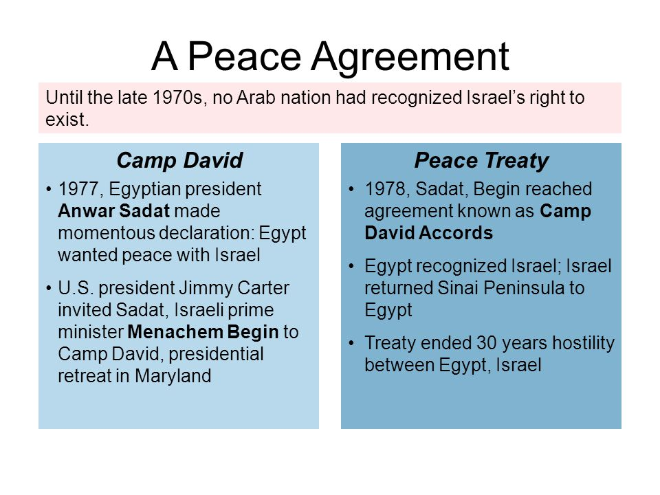 A Peace Agreement Camp David Peace Treaty