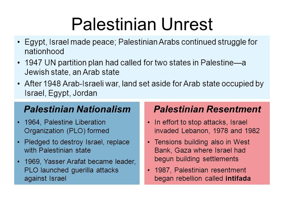 Palestinian Nationalism Palestinian Resentment