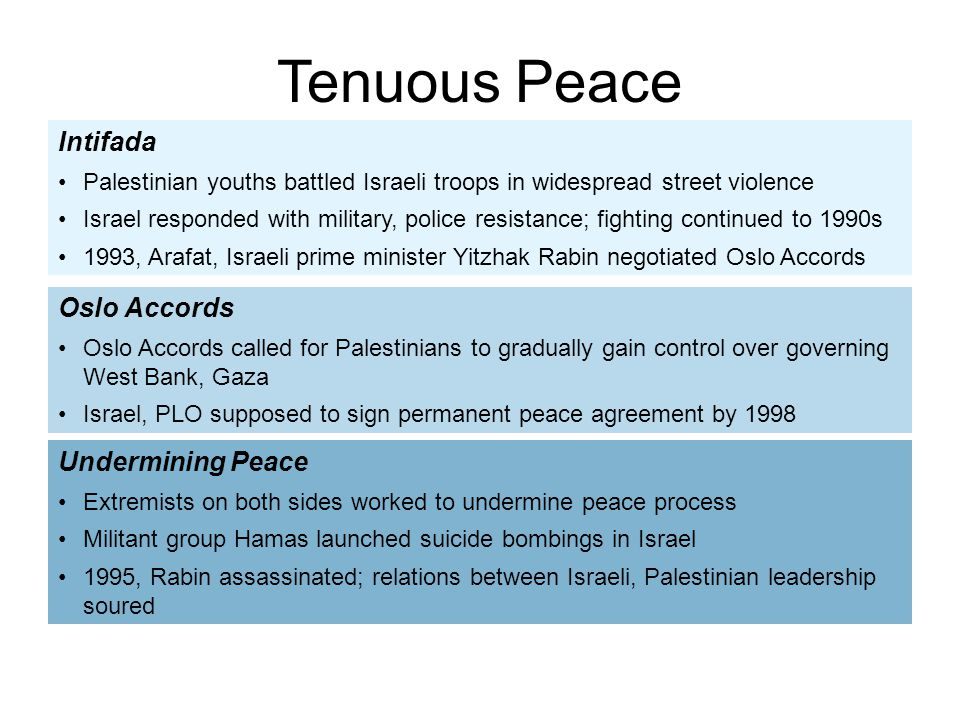 Tenuous Peace Intifada Oslo Accords Undermining Peace