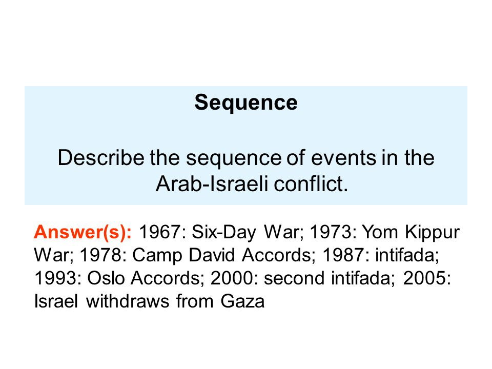 Describe the sequence of events in the Arab-Israeli conflict.