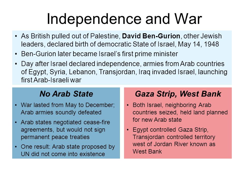Independence and War No Arab State Gaza Strip, West Bank