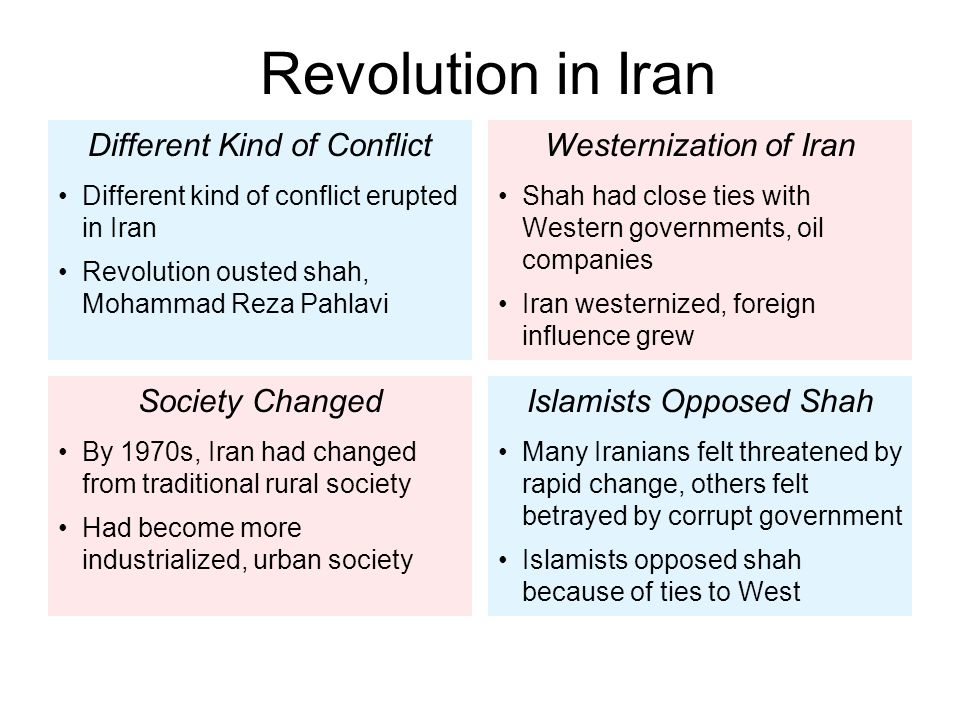 Revolution in Iran Different Kind of Conflict Westernization of Iran